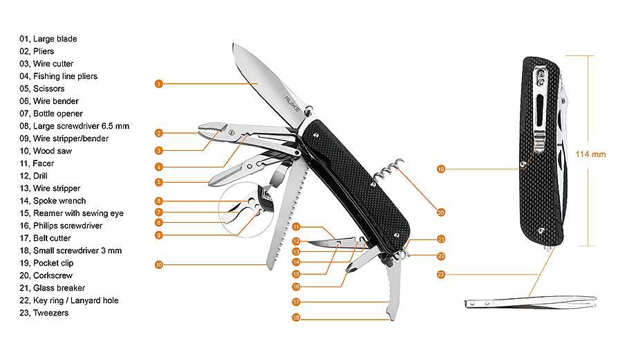 En bjässe fullproppad med verktyg!